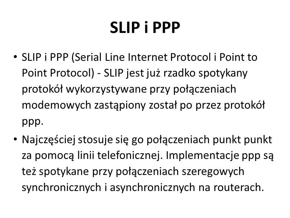 SLIP i PPP