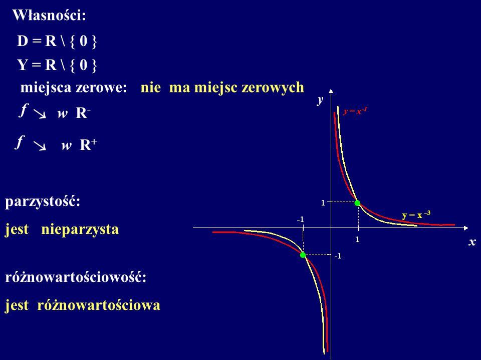 . . Własności: D = R \ { 0 } Y = R \ { 0 } miejsca zerowe: