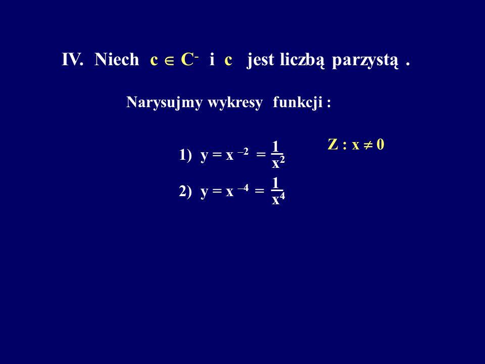 IV. Niech c  C- i c jest liczbą parzystą .