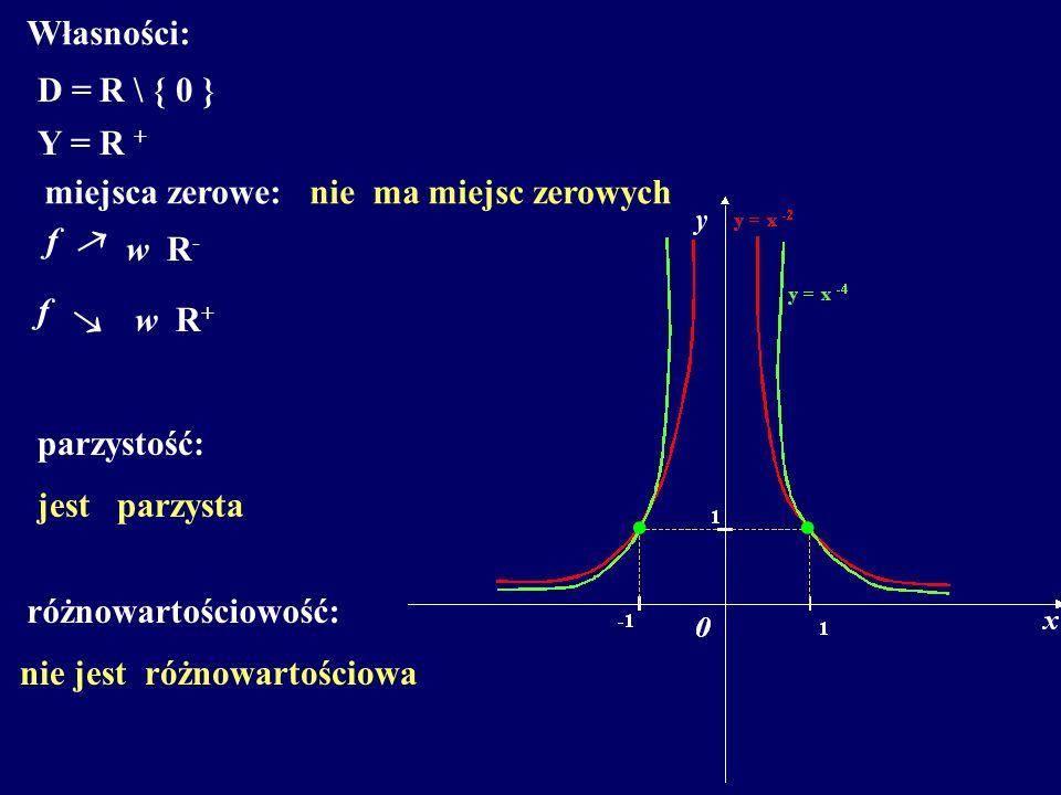 . . Własności: D = R \ { 0 } Y = R + miejsca zerowe: