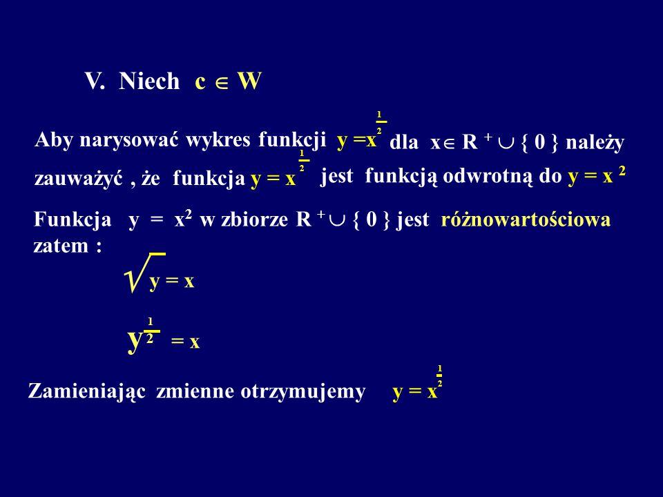 y V. Niech c  W Aby narysować wykres funkcji y =x