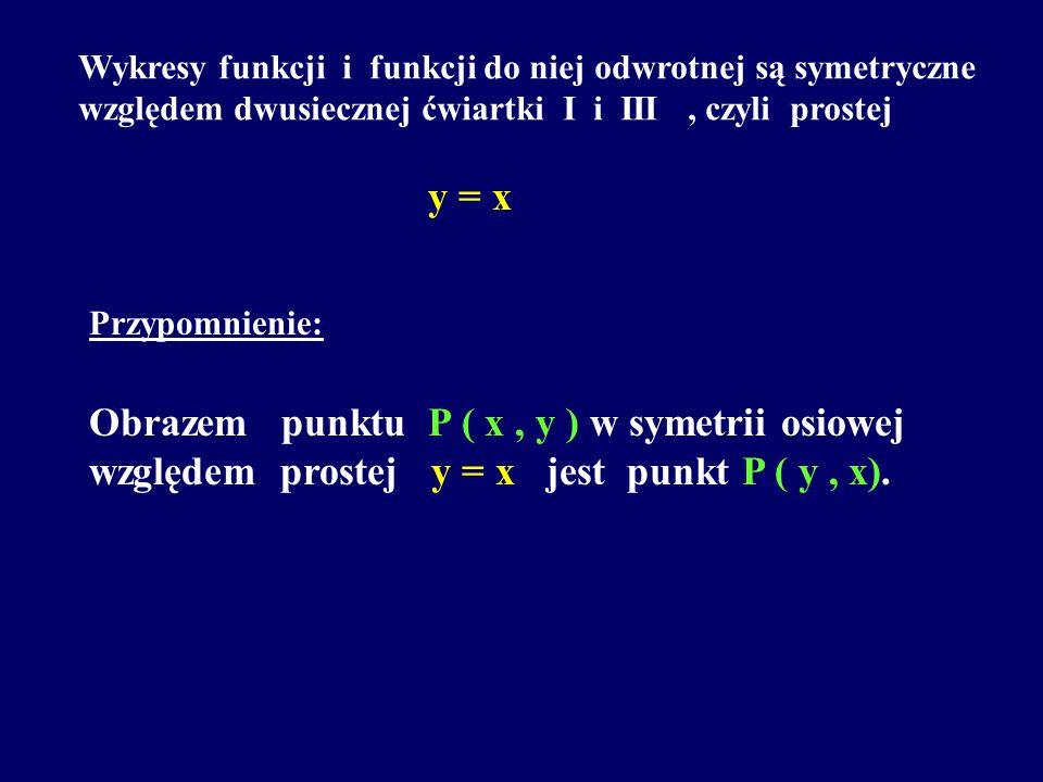 Obrazem punktu P ( x , y ) w symetrii osiowej