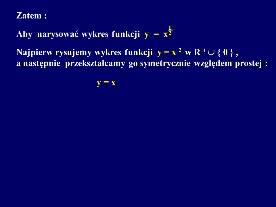 Aby narysować wykres funkcji y = x