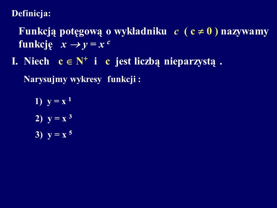 Funkcją potęgową o wykładniku c ( c  0 ) nazywamy funkcję x  y = x c