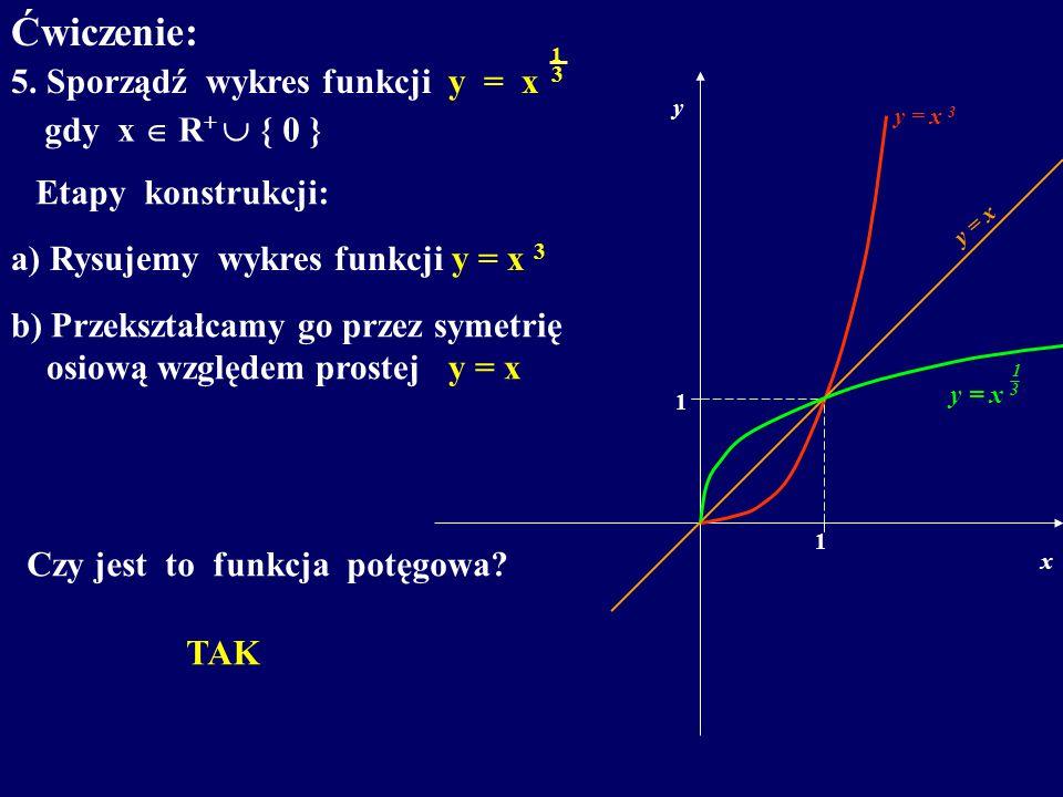 Ćwiczenie: 5. Sporządź wykres funkcji y = x gdy x  R+  { 0 }