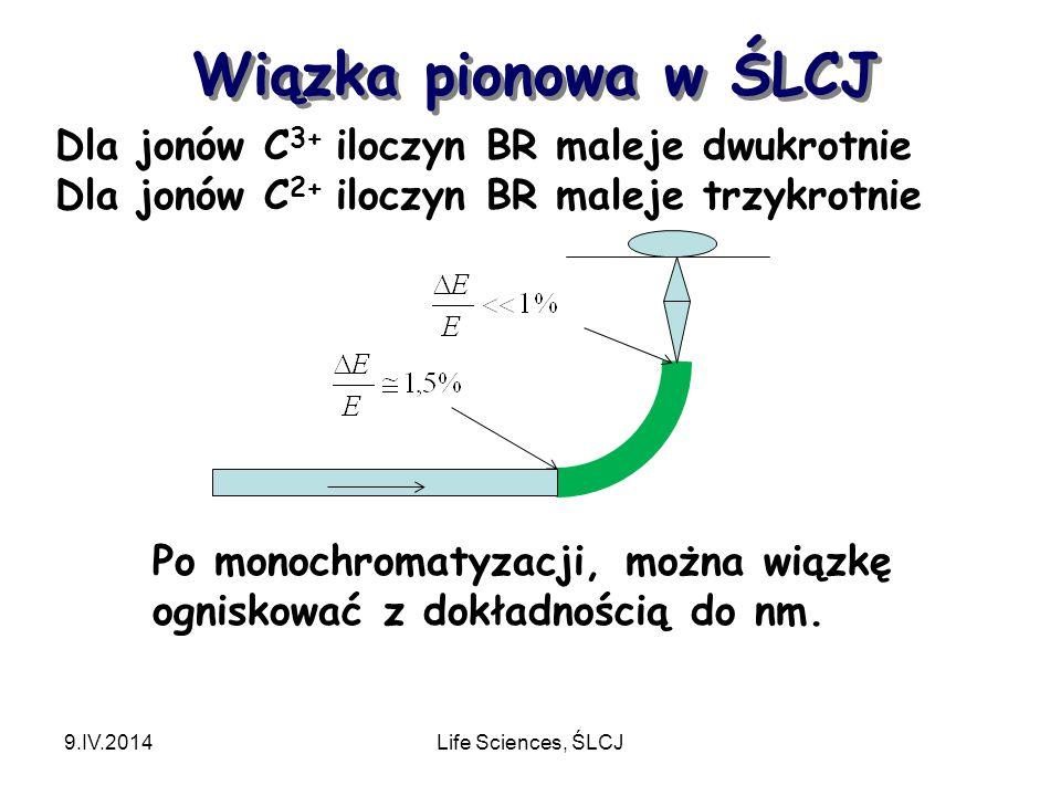 Wiązka pionowa w ŚLCJ Dla jonów C3+ iloczyn BR maleje dwukrotnie