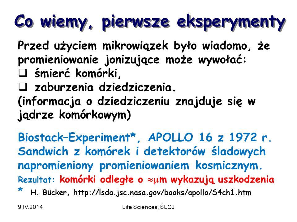 Co wiemy, pierwsze eksperymenty
