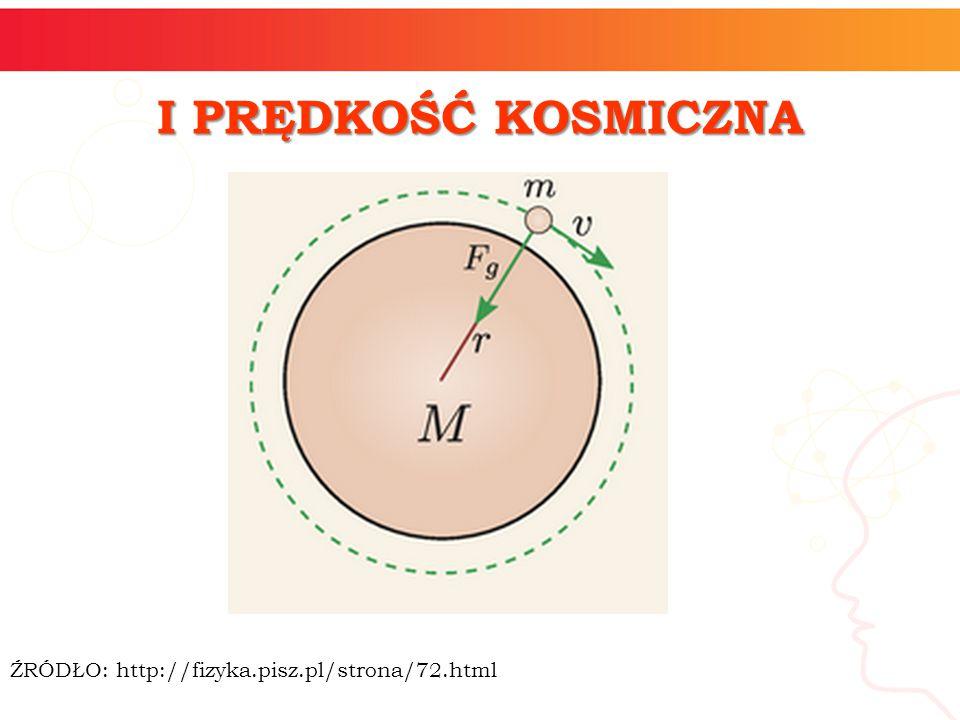 I PRĘDKOŚĆ KOSMICZNA ŹRÓDŁO: http://fizyka.pisz.pl/strona/72.html