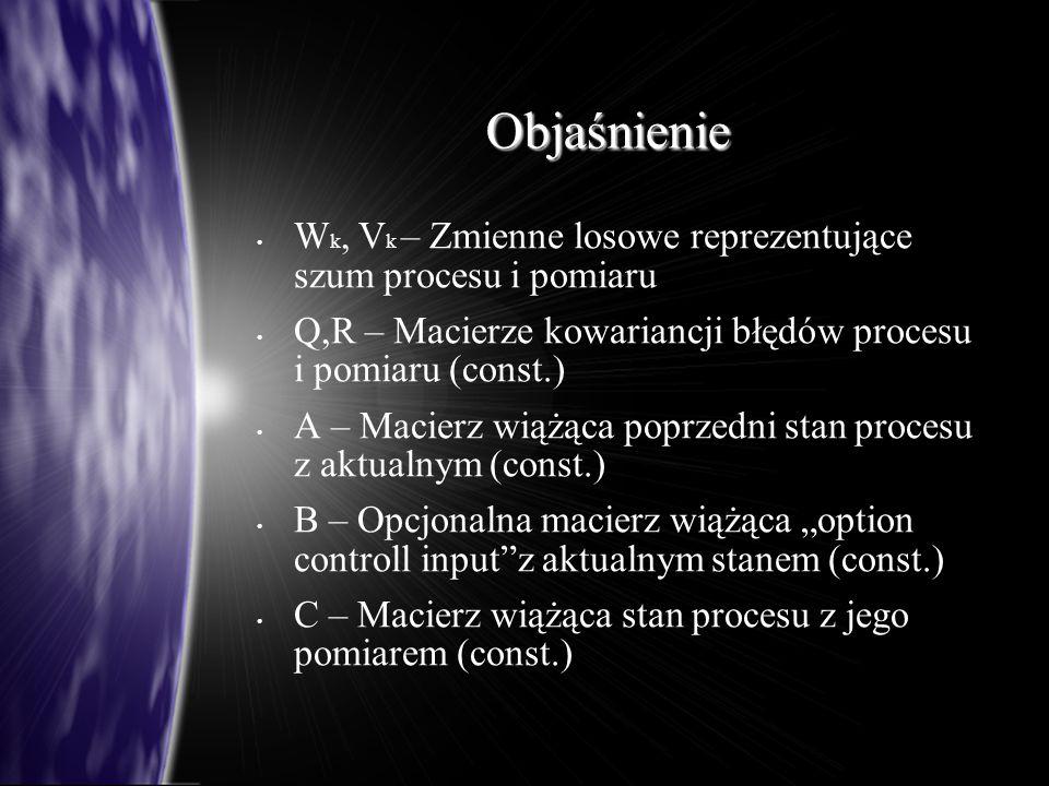 Objaśnienie Wk, Vk – Zmienne losowe reprezentujące szum procesu i pomiaru. Q,R – Macierze kowariancji błędów procesu i pomiaru (const.)
