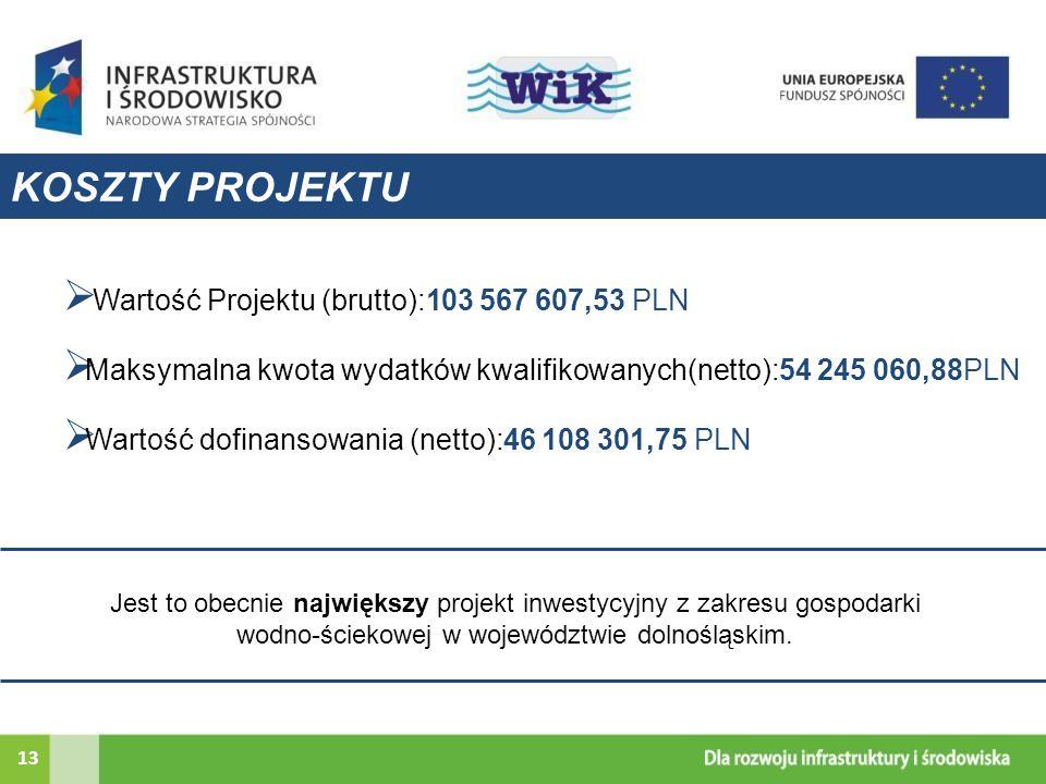 KOSZTY PROJEKTU Wartość Projektu (brutto):103 567 607,53 PLN