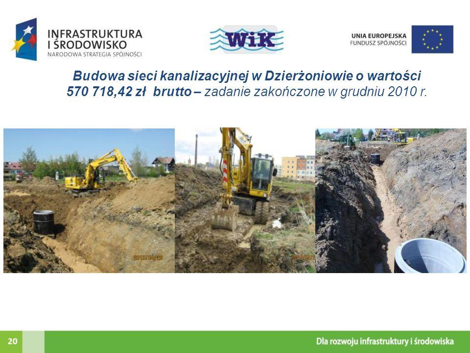 Budowa sieci kanalizacyjnej w Dzierżoniowie o wartości