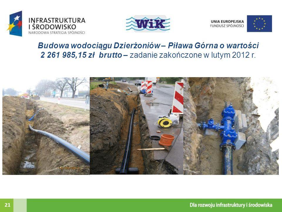 Budowa wodociągu Dzierżoniów – Piława Górna o wartości 2 261 985,15 zł brutto – zadanie zakończone w lutym 2012 r.