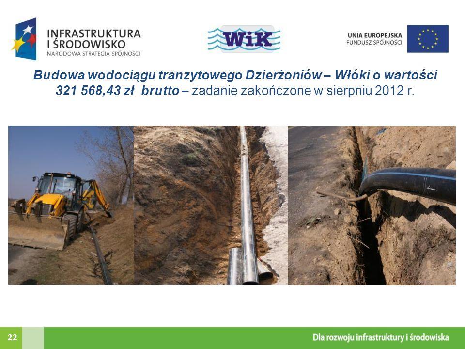 Budowa wodociągu tranzytowego Dzierżoniów – Włóki o wartości 321 568,43 zł brutto – zadanie zakończone w sierpniu 2012 r.