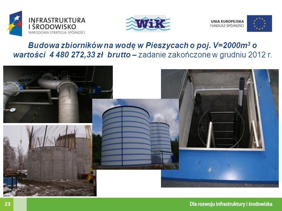 Budowa zbiorników na wodę w Pieszycach o poj