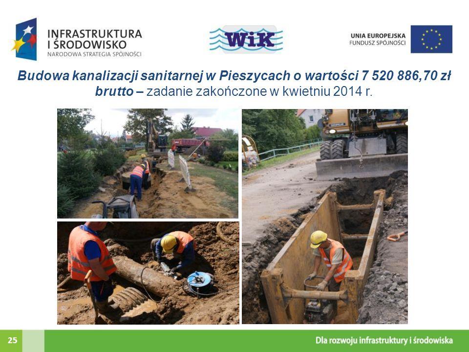 Budowa kanalizacji sanitarnej w Pieszycach o wartości 7 520 886,70 zł brutto – zadanie zakończone w kwietniu 2014 r.