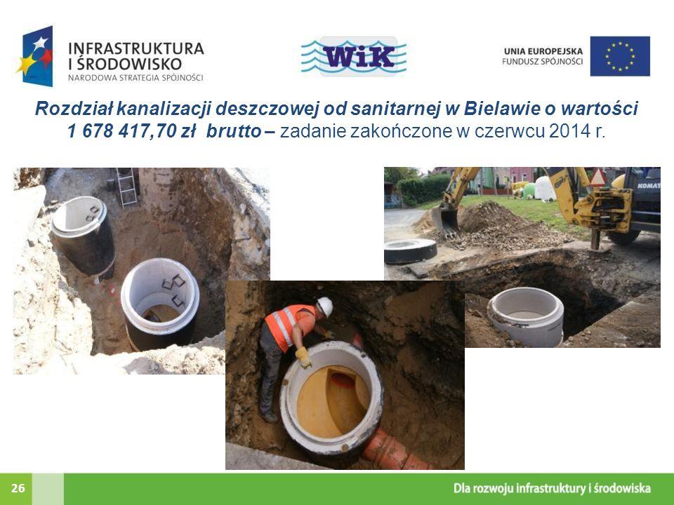Rozdział kanalizacji deszczowej od sanitarnej w Bielawie o wartości 1 678 417,70 zł brutto – zadanie zakończone w czerwcu 2014 r.