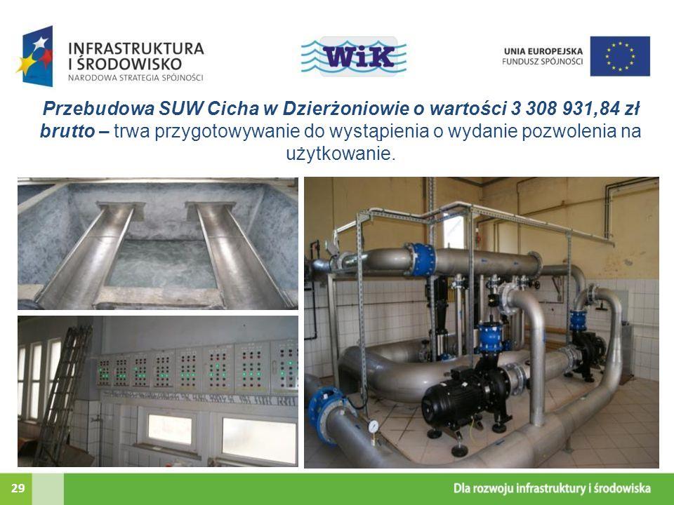 Przebudowa SUW Cicha w Dzierżoniowie o wartości 3 308 931,84 zł brutto – trwa przygotowywanie do wystąpienia o wydanie pozwolenia na użytkowanie.