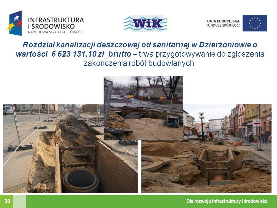 Rozdział kanalizacji deszczowej od sanitarnej w Dzierżoniowie o wartości 6 623 131,10 zł brutto – trwa przygotowywanie do zgłoszenia zakończenia robót budowlanych.
