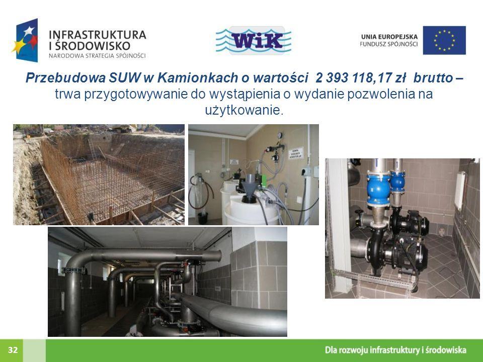 Przebudowa SUW w Kamionkach o wartości 2 393 118,17 zł brutto – trwa przygotowywanie do wystąpienia o wydanie pozwolenia na użytkowanie.