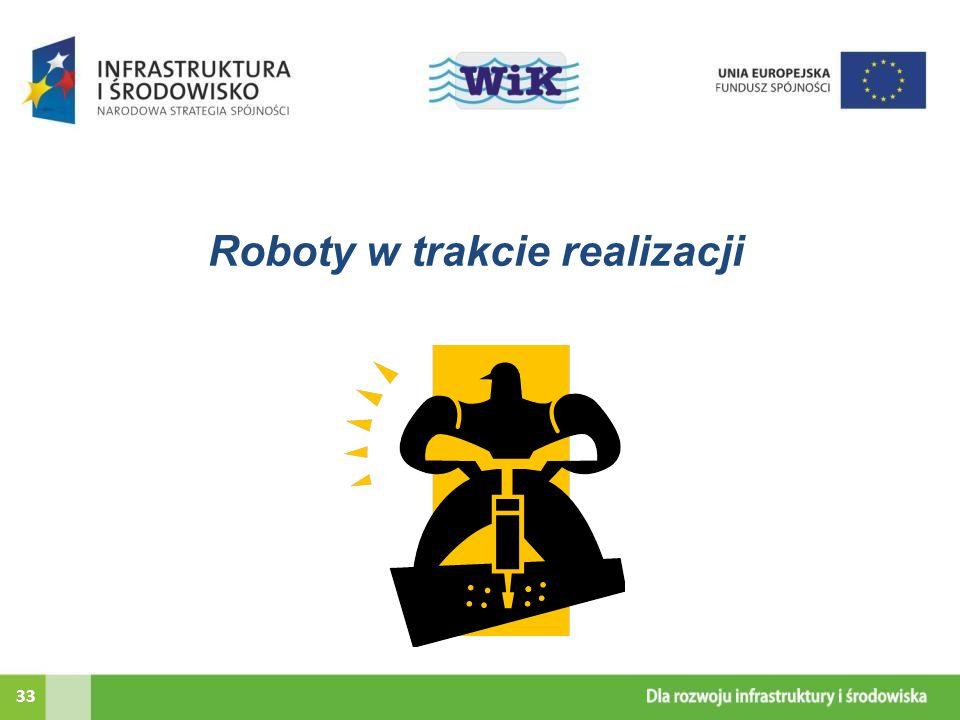 Roboty w trakcie realizacji