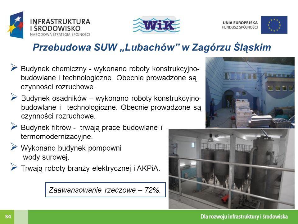 """Przebudowa SUW """"Lubachów w Zagórzu Śląskim"""