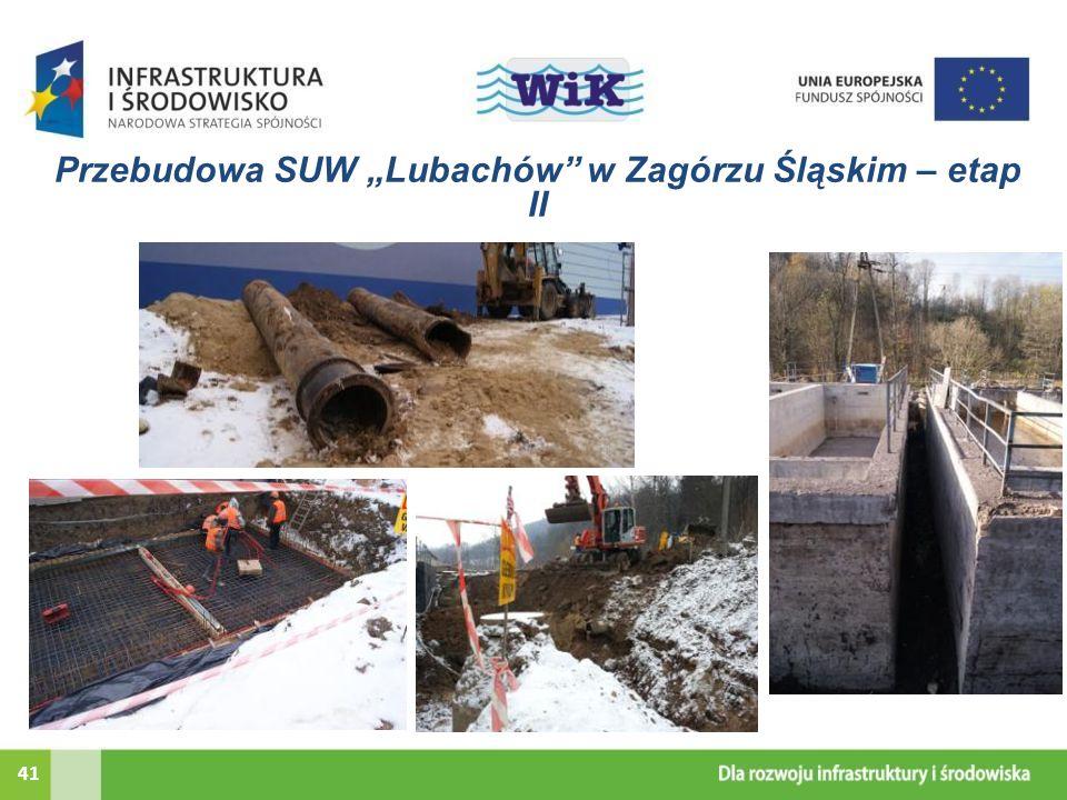 """Przebudowa SUW """"Lubachów w Zagórzu Śląskim – etap II"""