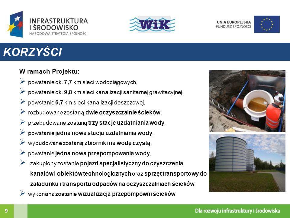 KORZYŚCI W ramach Projektu: powstanie ok. 7,7 km sieci wodociągowych,