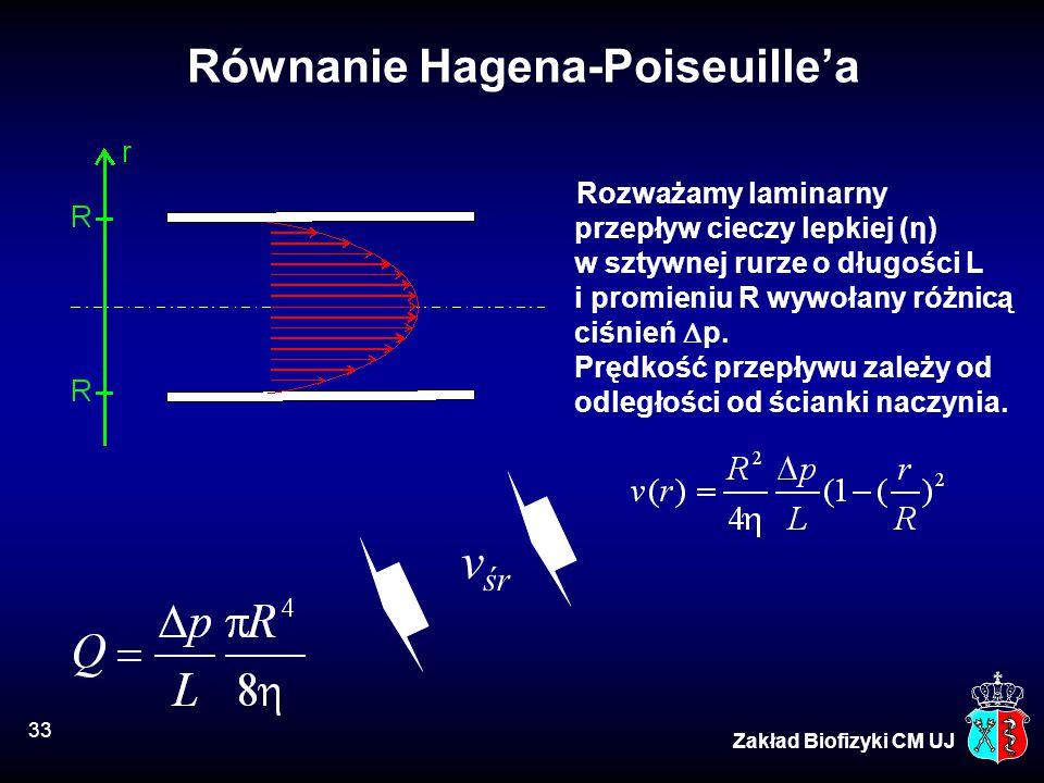Równanie Hagena-Poiseuille'a