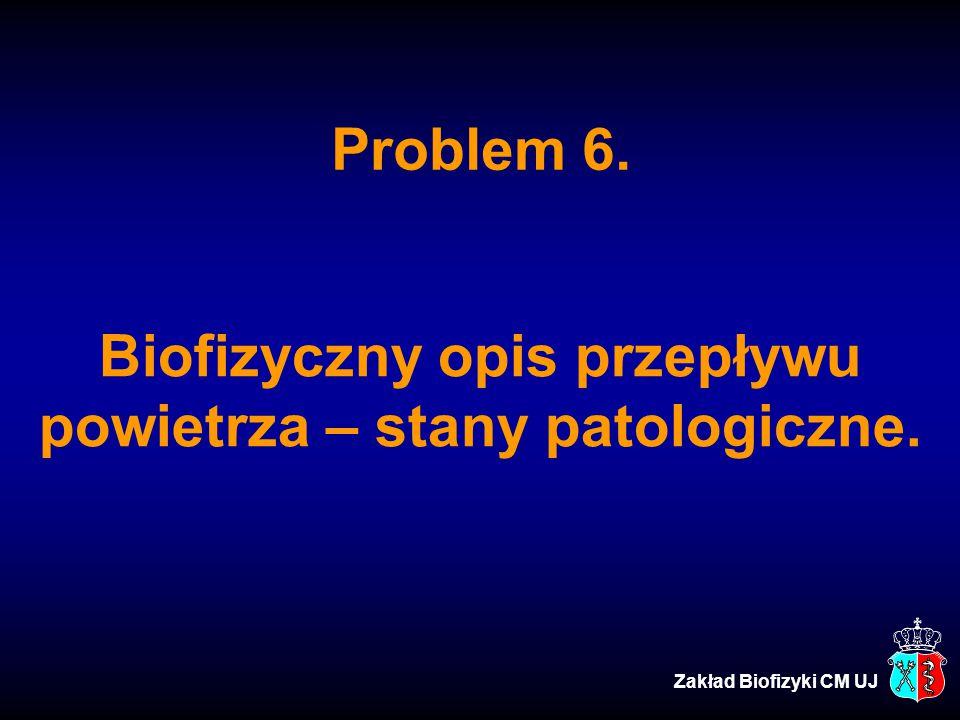 Biofizyczny opis przepływu powietrza – stany patologiczne.