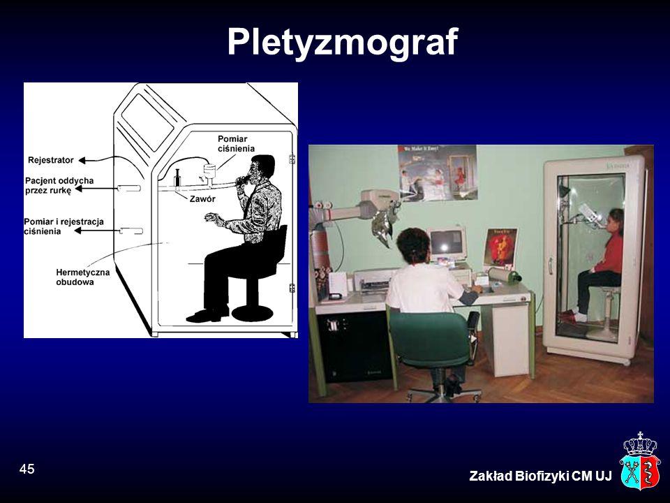 Pletyzmograf 45 Zakład Biofizyki CM UJ