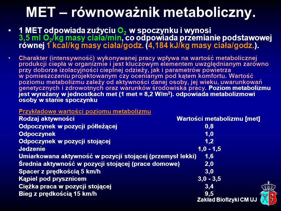 MET – równoważnik metaboliczny.