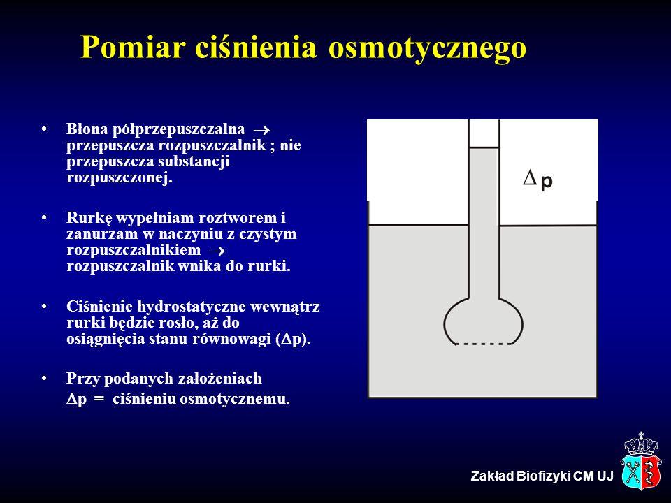 Pomiar ciśnienia osmotycznego