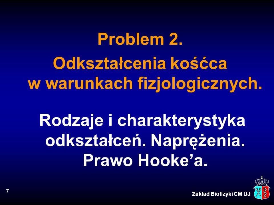 Problem 2. Odkształcenia kośćca w warunkach fizjologicznych