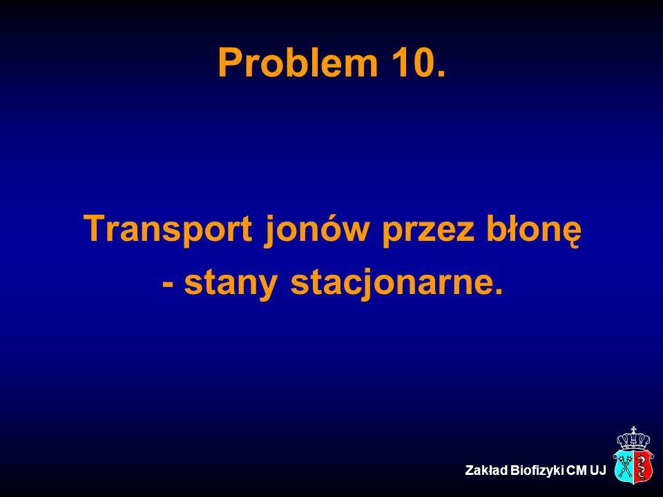 Transport jonów przez błonę