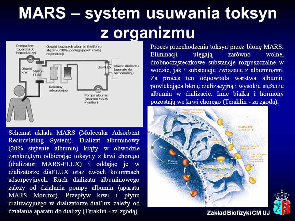MARS – system usuwania toksyn z organizmu