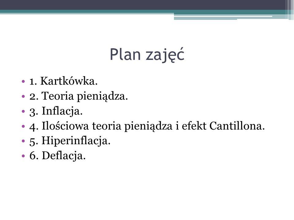 Plan zajęć 1. Kartkówka. 2. Teoria pieniądza. 3. Inflacja.