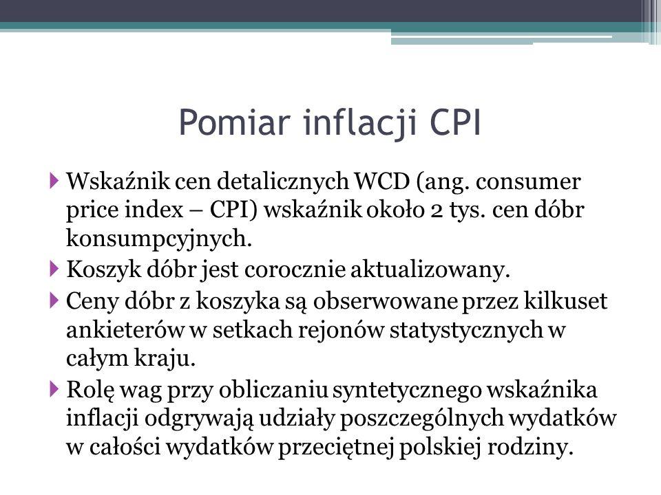Pomiar inflacji CPI Wskaźnik cen detalicznych WCD (ang. consumer price index – CPI) wskaźnik około 2 tys. cen dóbr konsumpcyjnych.