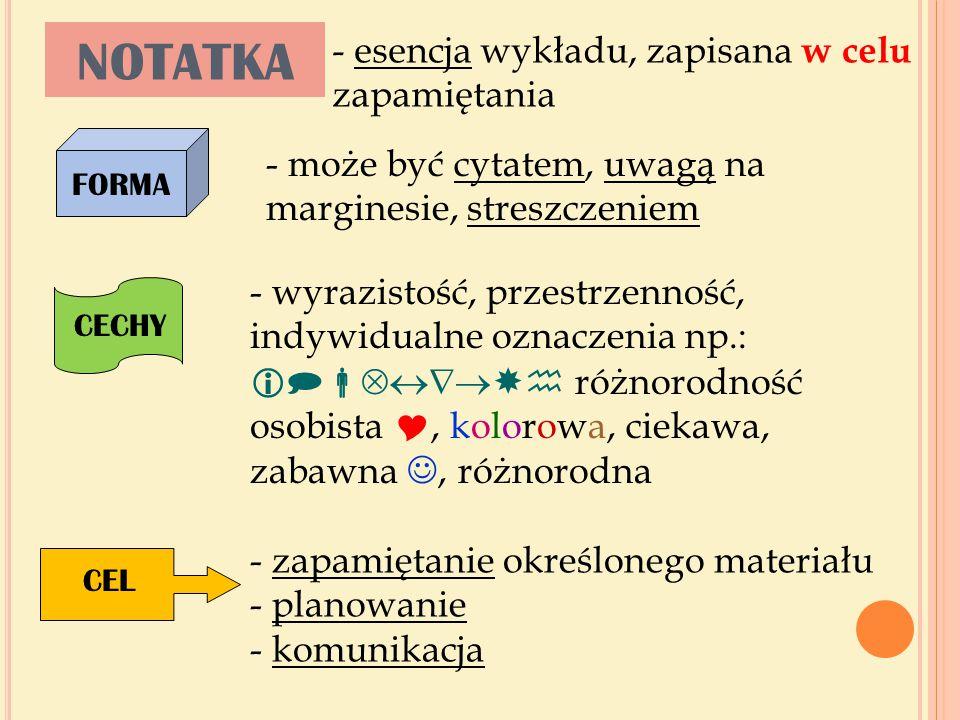 NOTATKA - esencja wykładu, zapisana w celu zapamiętania