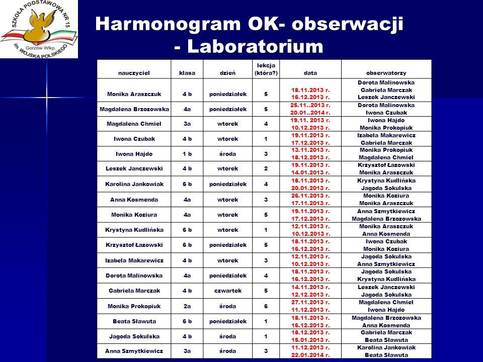 Harmonogram OK- obserwacji - Laboratorium