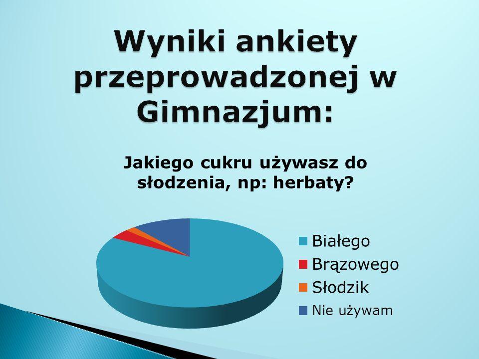 Wyniki ankiety przeprowadzonej w Gimnazjum: