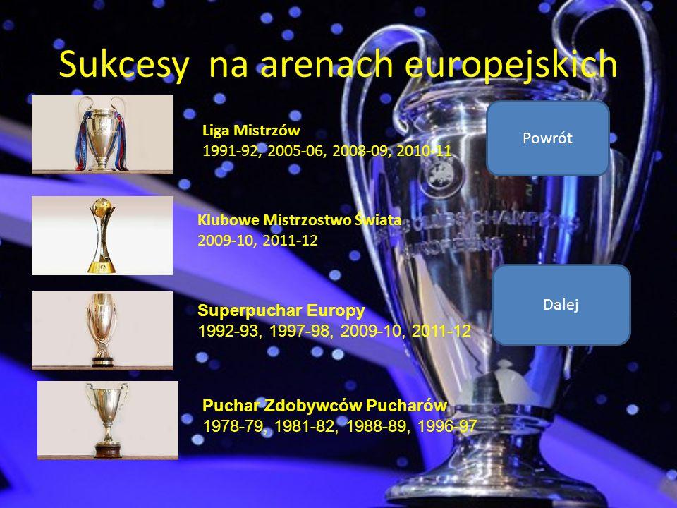 Sukcesy na arenach europejskich