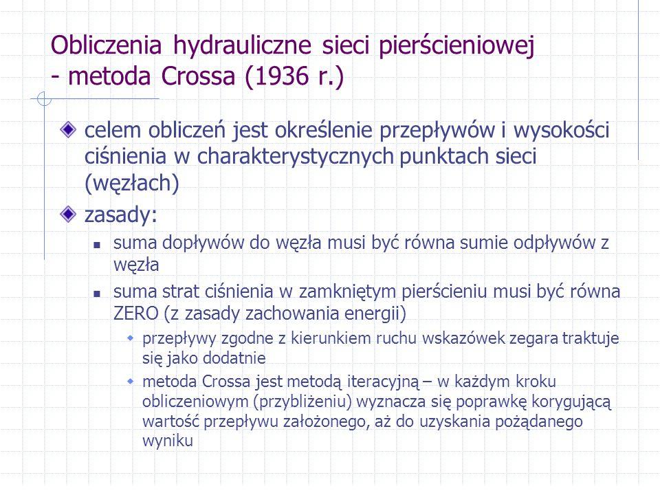 Obliczenia hydrauliczne sieci pierścieniowej - metoda Crossa (1936 r.)