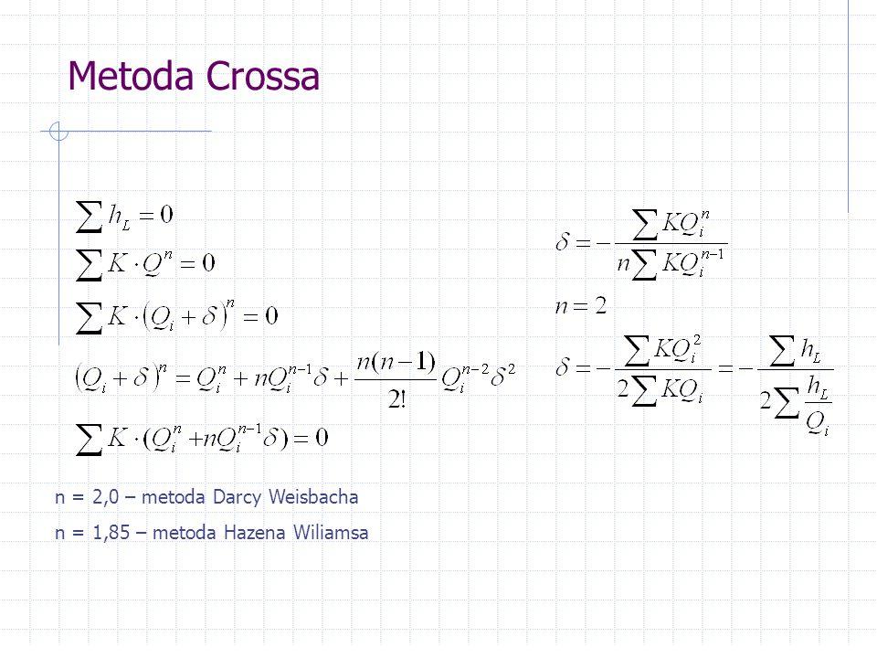 Metoda Crossa n = 2,0 – metoda Darcy Weisbacha