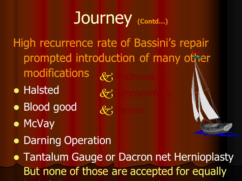 Journey (Contd…) High recurrence rate of Bassini's repair prompted introduction of many other modifications.
