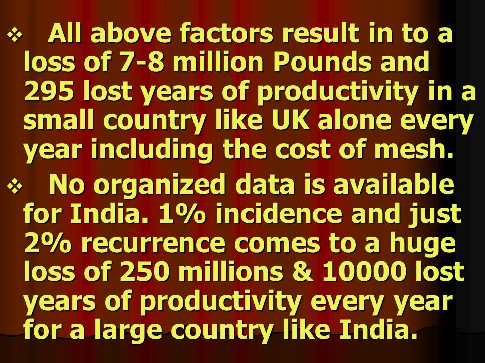 All above factors result in to a loss of 7-8 million Pounds and 295 lost years of productivity in a small country like UK alone every year including the cost of mesh.