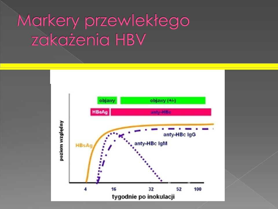 Markery przewlekłego zakażenia HBV