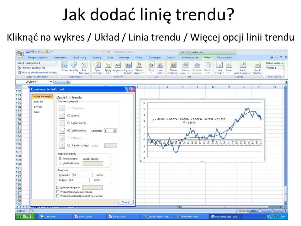 Jak dodać linię trendu Kliknąć na wykres / Układ / Linia trendu / Więcej opcji linii trendu