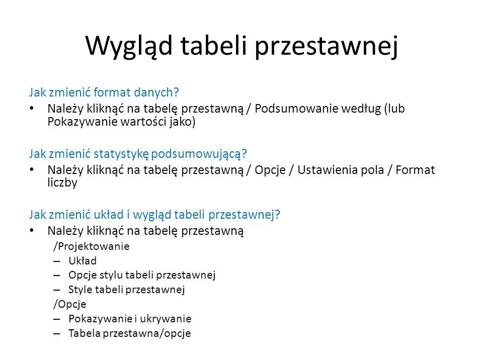 Wygląd tabeli przestawnej
