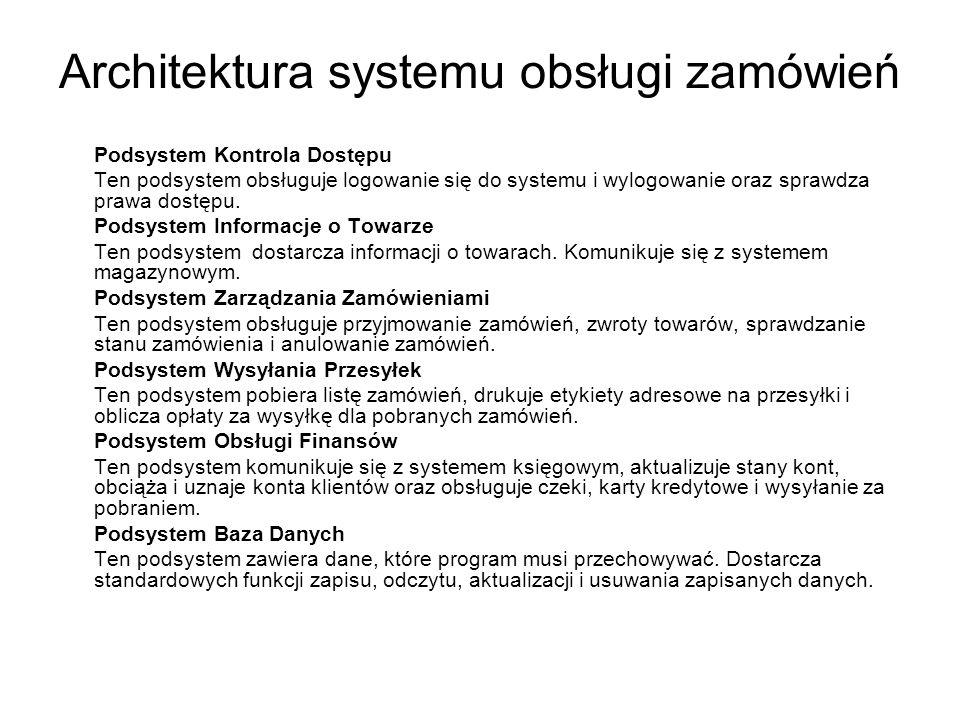Architektura systemu obsługi zamówień