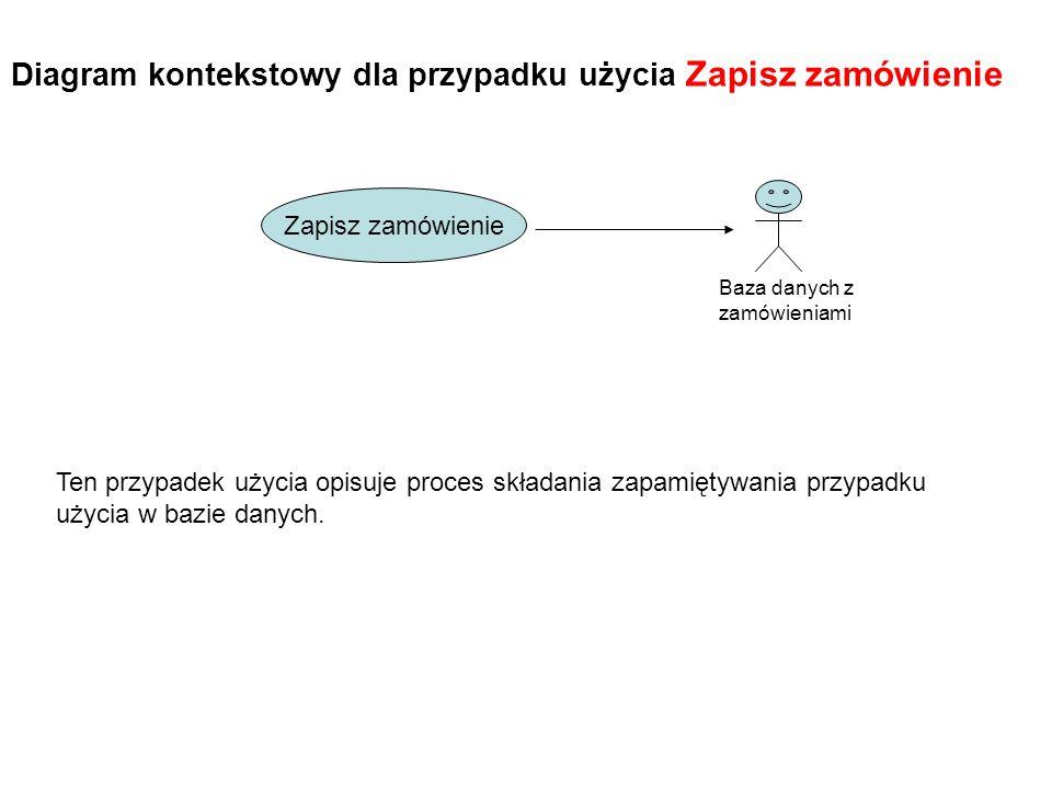 Diagram kontekstowy dla przypadku użycia Zapisz zamówienie